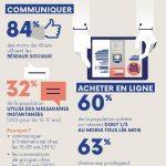 france-social-media-usage